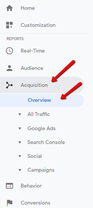Select 'Acquisition' and 'Overview' in Google Analytics
